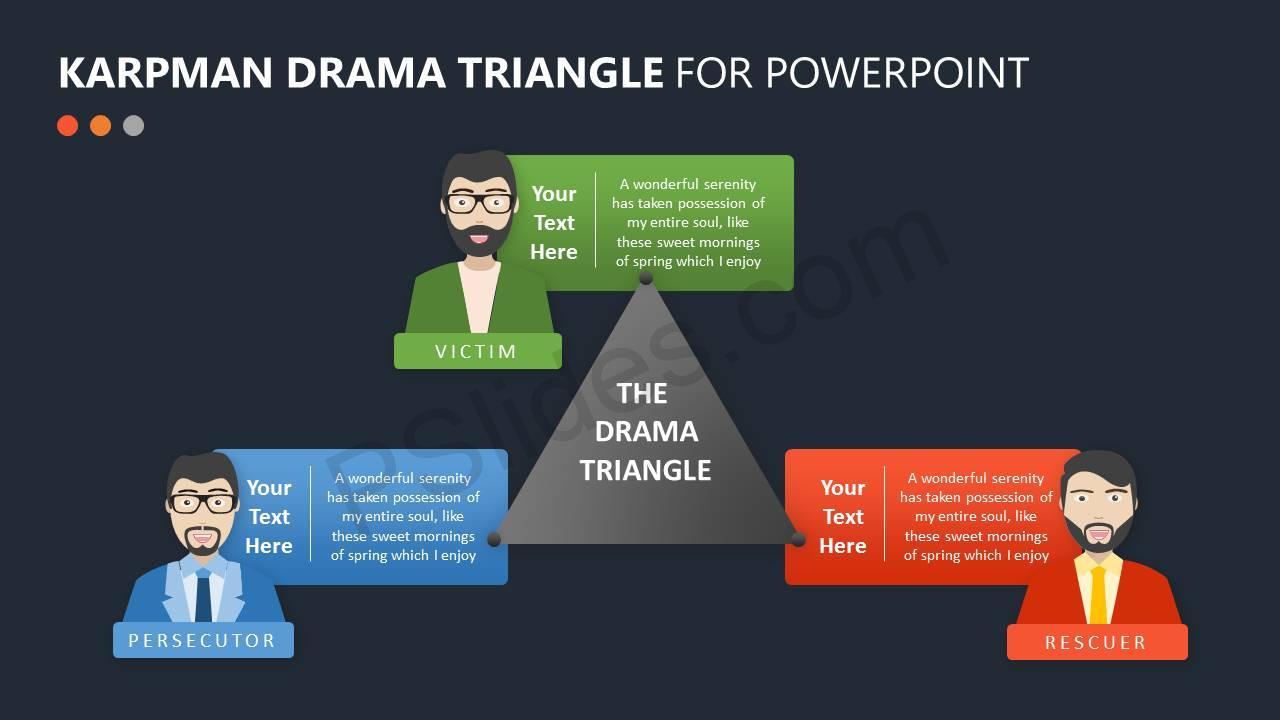 Karpman Drama Triangle for PowerPoint Slide 3