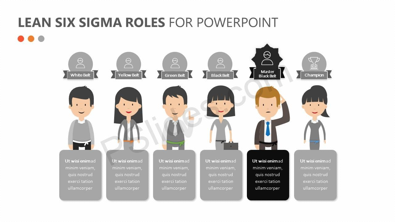 Lean-Six-Sigma-Roles-for-PowerPoint-Slide2