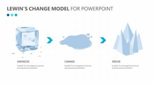 Lewin's Change Model for PowerPoint