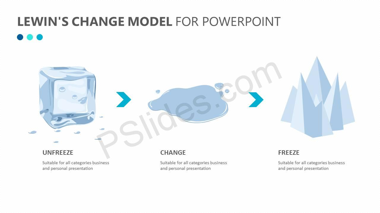 Lewins-Change-Model-for-PowerPoint-Slide1