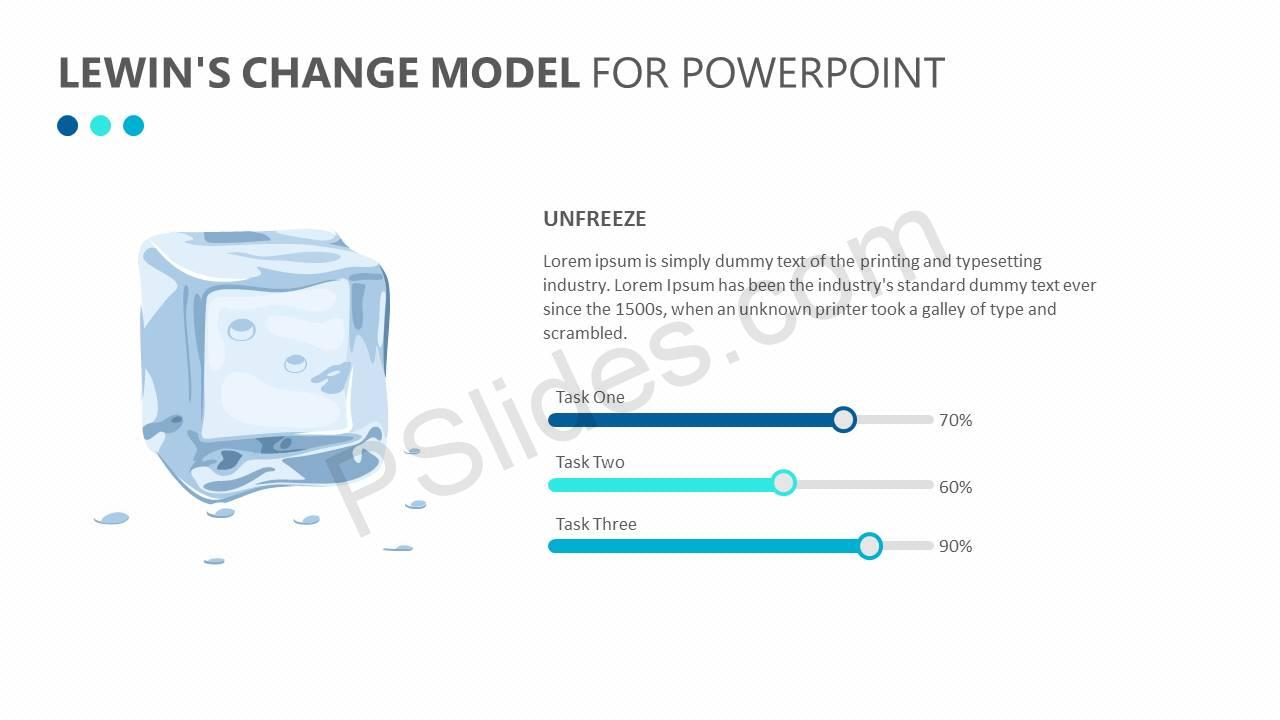 Lewins-Change-Model-for-PowerPoint-Slide2