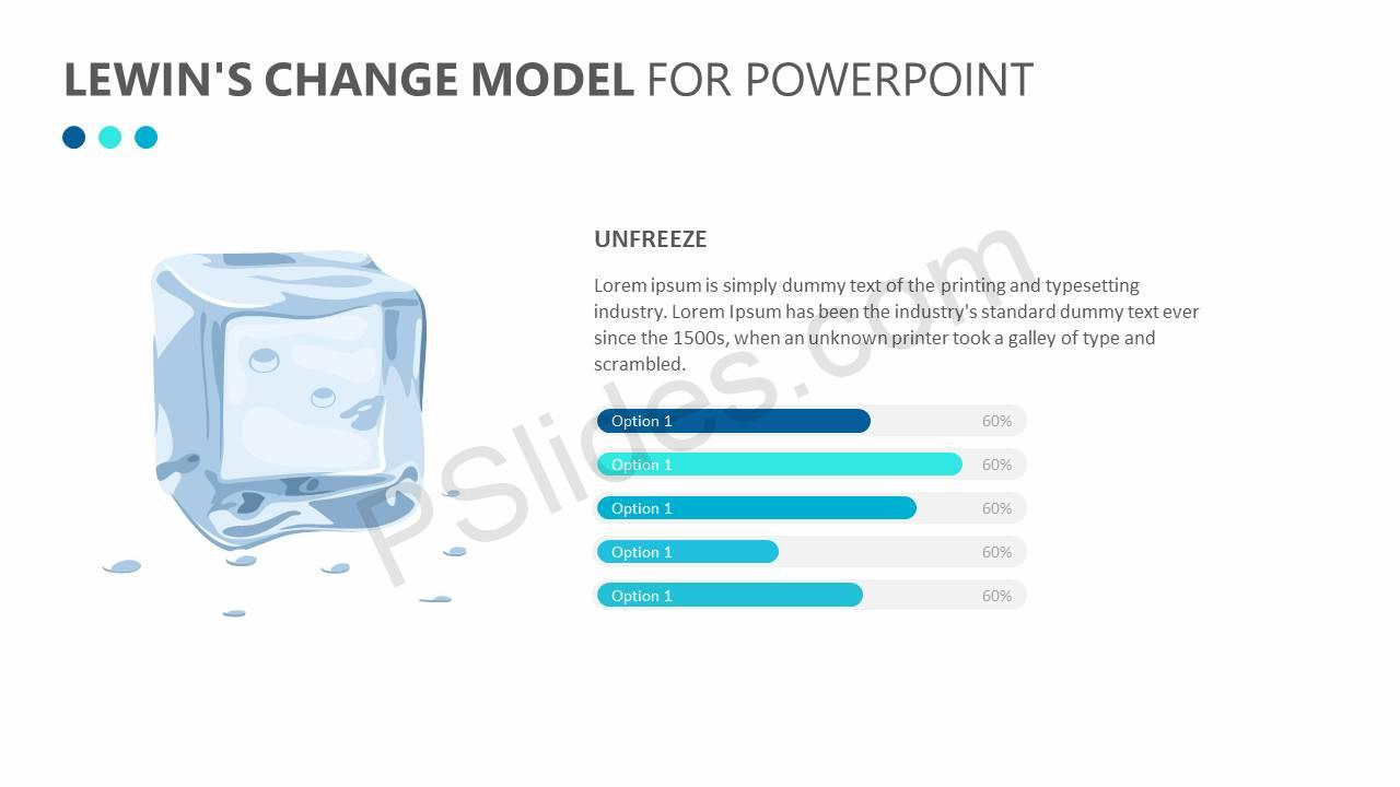 Lewins-Change-Model-for-PowerPoint-Slide3