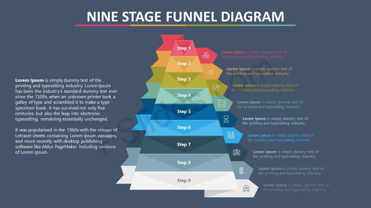 Nine-Stage-Funnel-PowerPoint-Diagram-Slide2