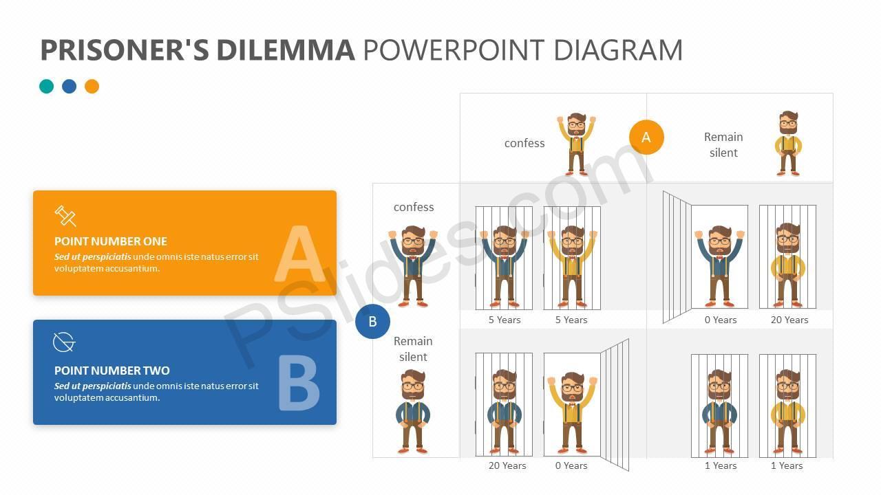 Prisoners-Dilemma-PowerPoint-Diagram-Slide1