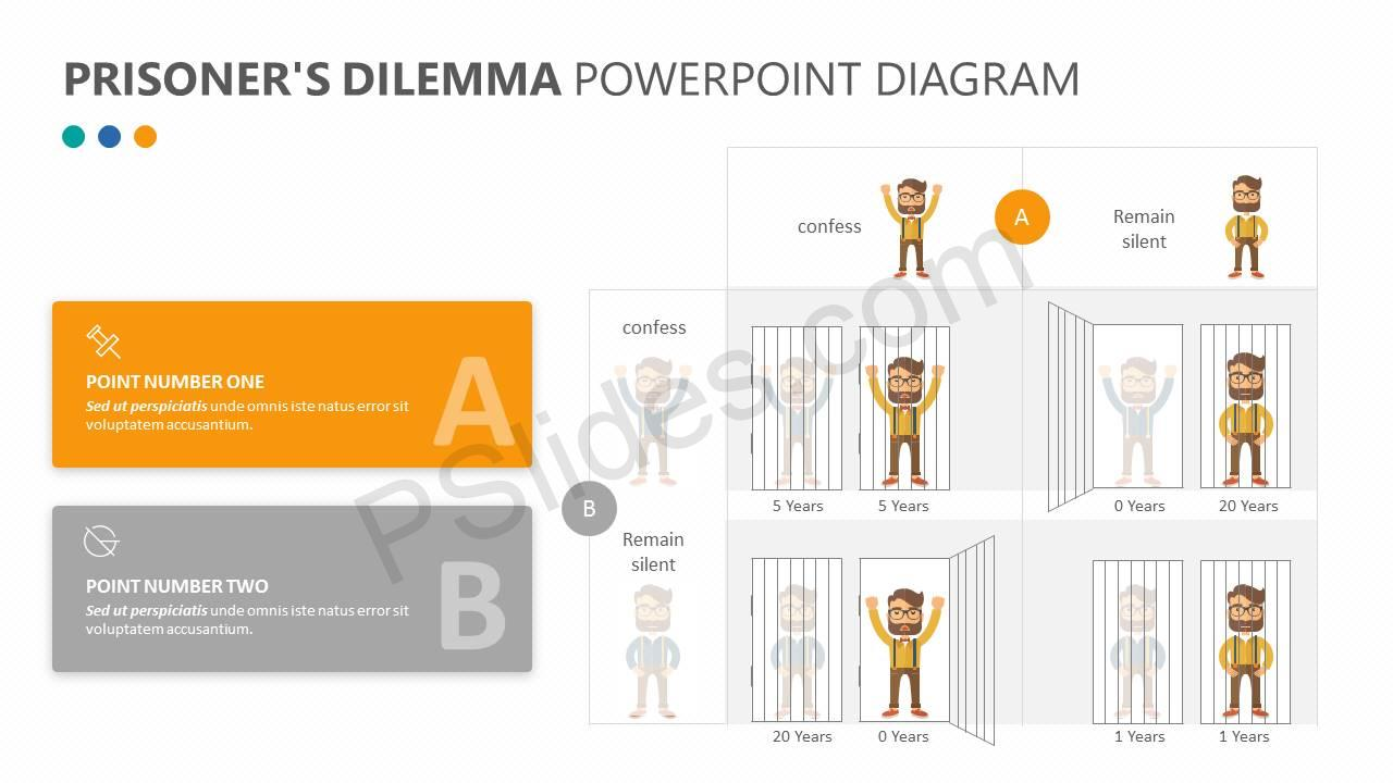 Prisoners-Dilemma-PowerPoint-Diagram-Slide3