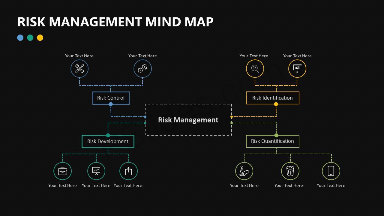 Risk Management Mind Map Slide2