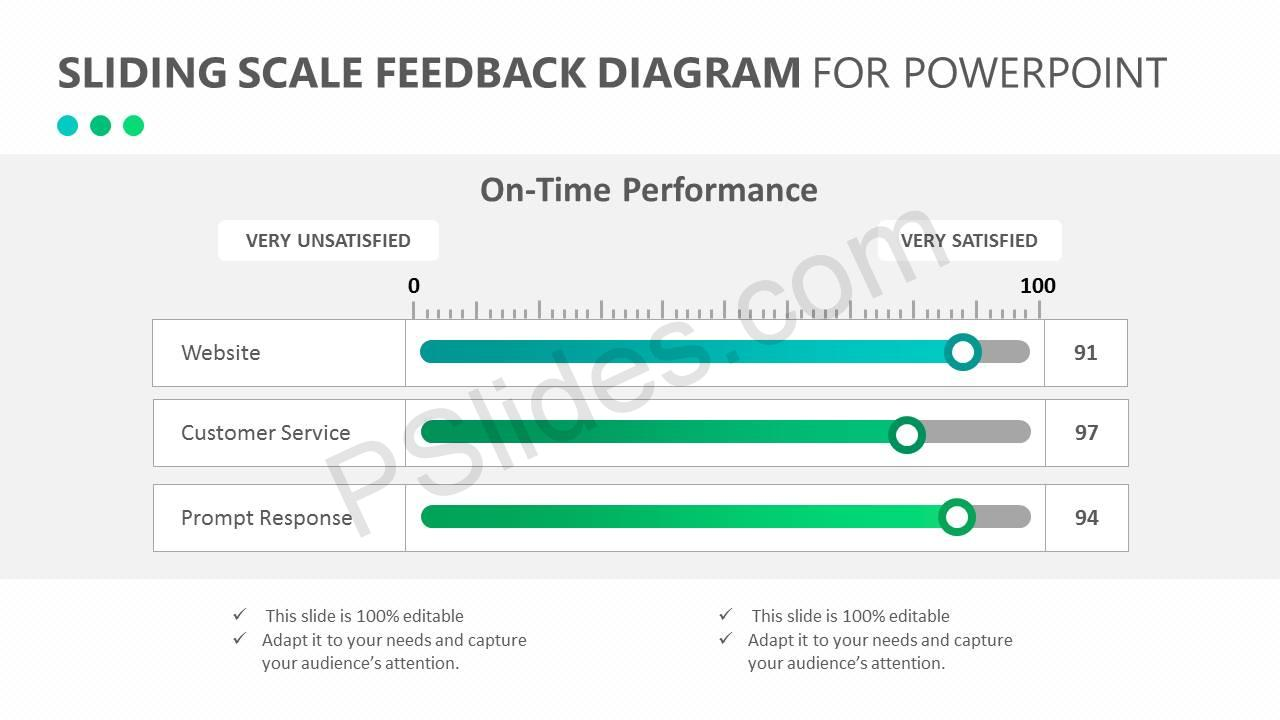 Sliding-Scale-Feedback-Diagram-for-PowerPoint-Slide1