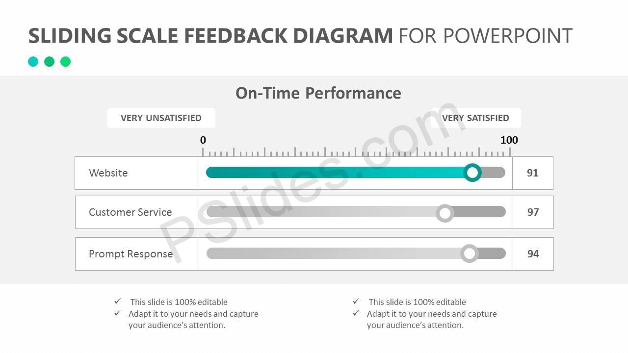 Sliding-Scale-Feedback-Diagram-for-PowerPoint-Slide2