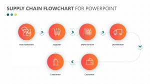 Supply Chain Flowchart for PowerPoint