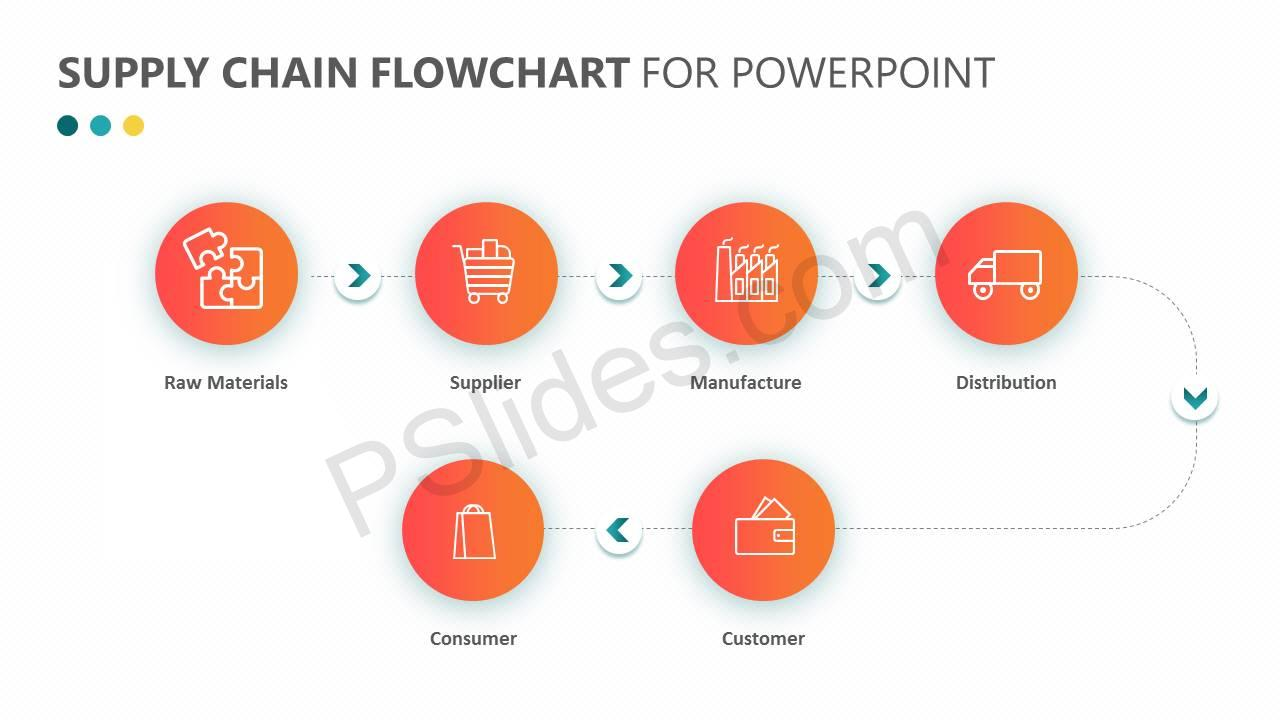 Supply-Chain-Flowchart-for-PowerPoint-Slide1