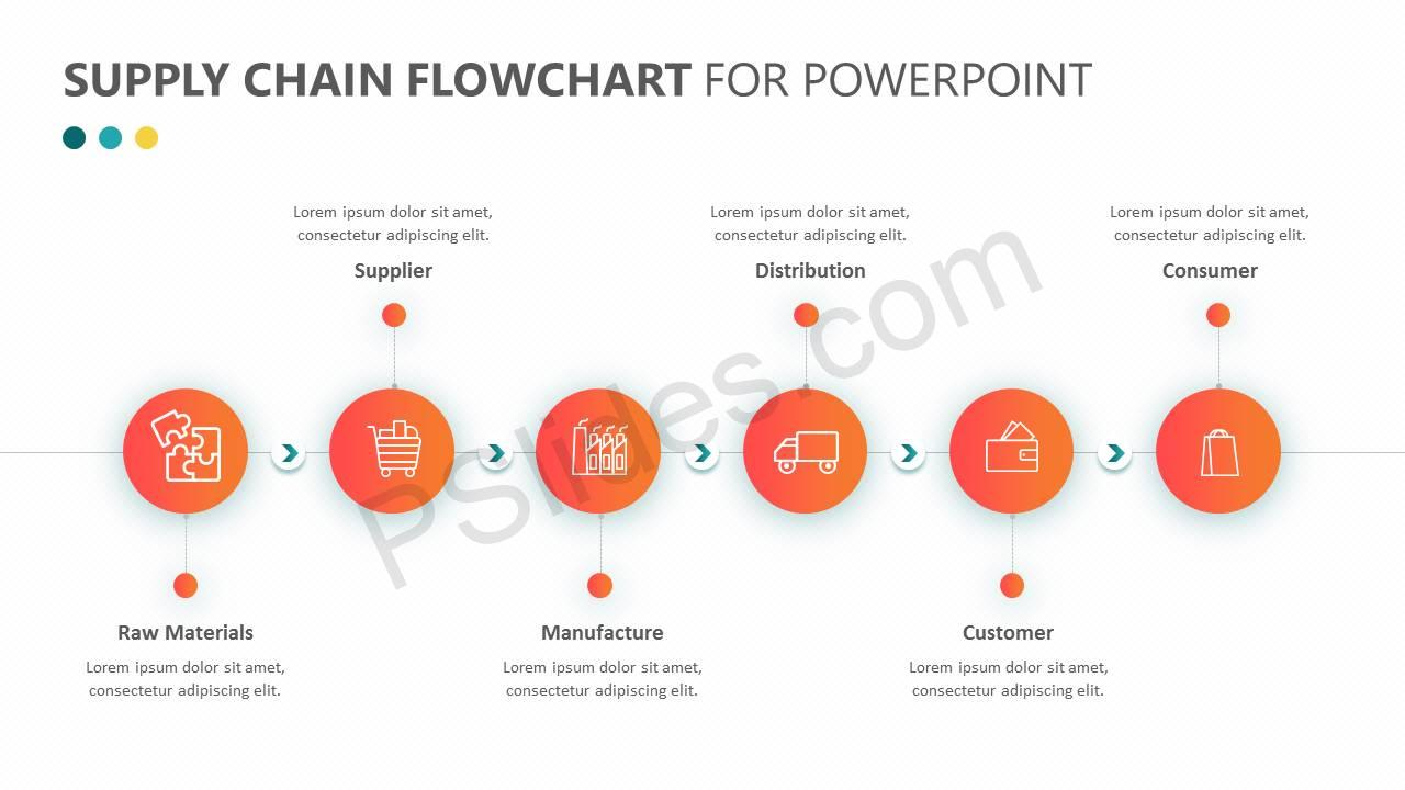 Supply-Chain-Flowchart-for-PowerPoint-Slide2