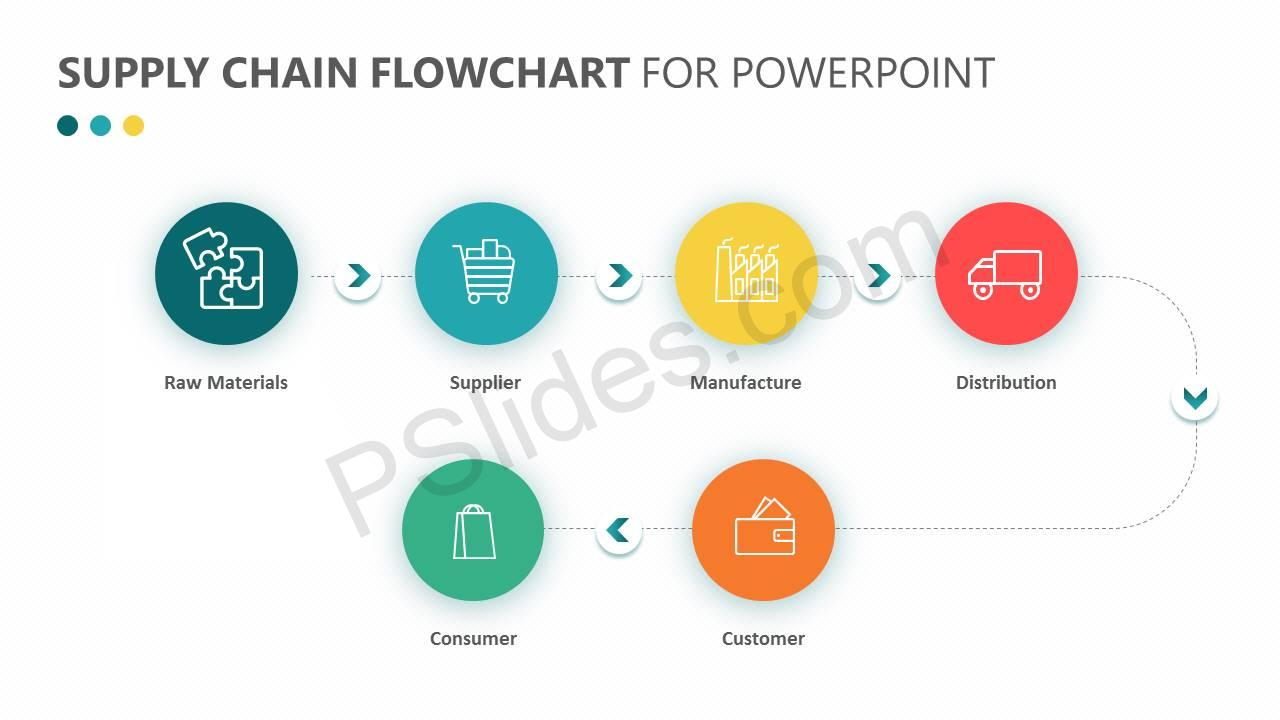 Supply-Chain-Flowchart-for-PowerPoint-Slide3