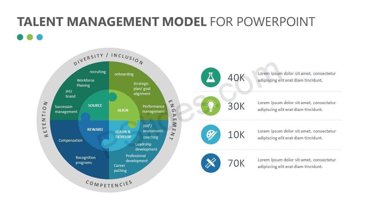 Talent-Management-Model-for-PowerPoint-Slide1