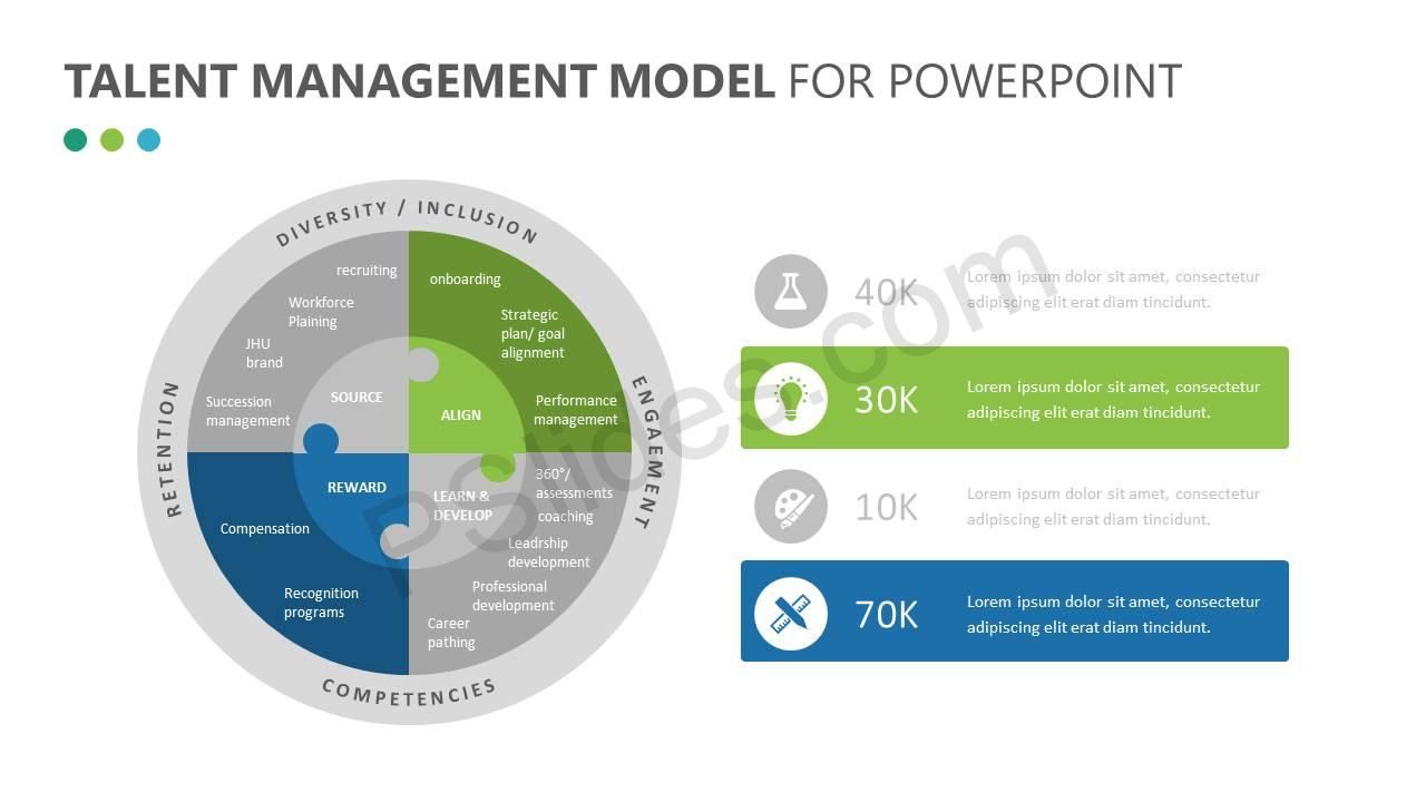 Talent-Management-Model-for-PowerPoint-Slide2