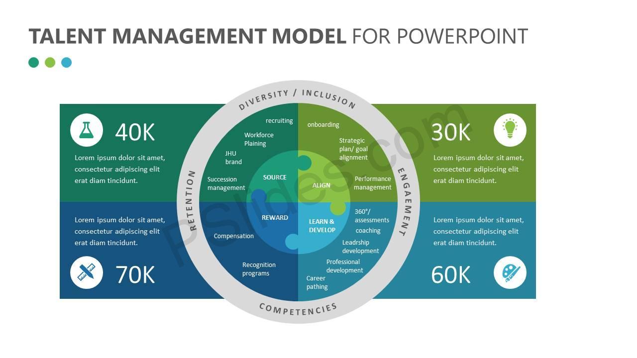 Talent-Management-Model-for-PowerPoint-Slide3