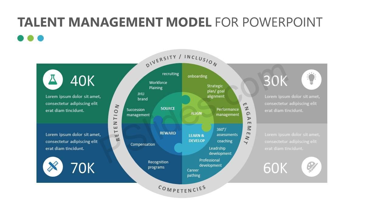 Talent-Management-Model-for-PowerPoint-Slide4