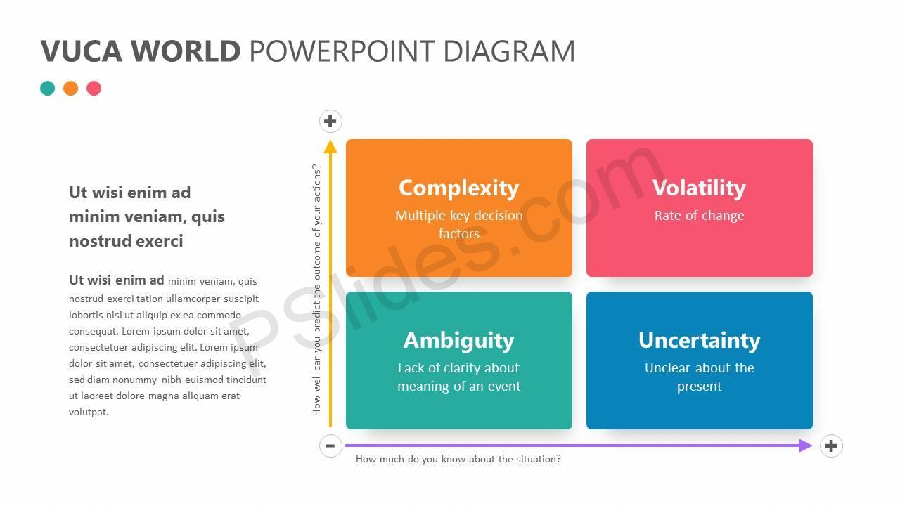 VUCA-World-PowerPoint-Diagram-Slide1