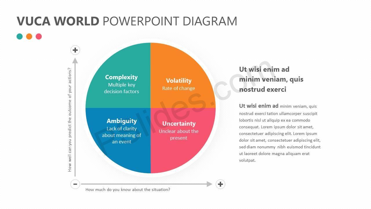 VUCA-World-PowerPoint-Diagram-Slide2