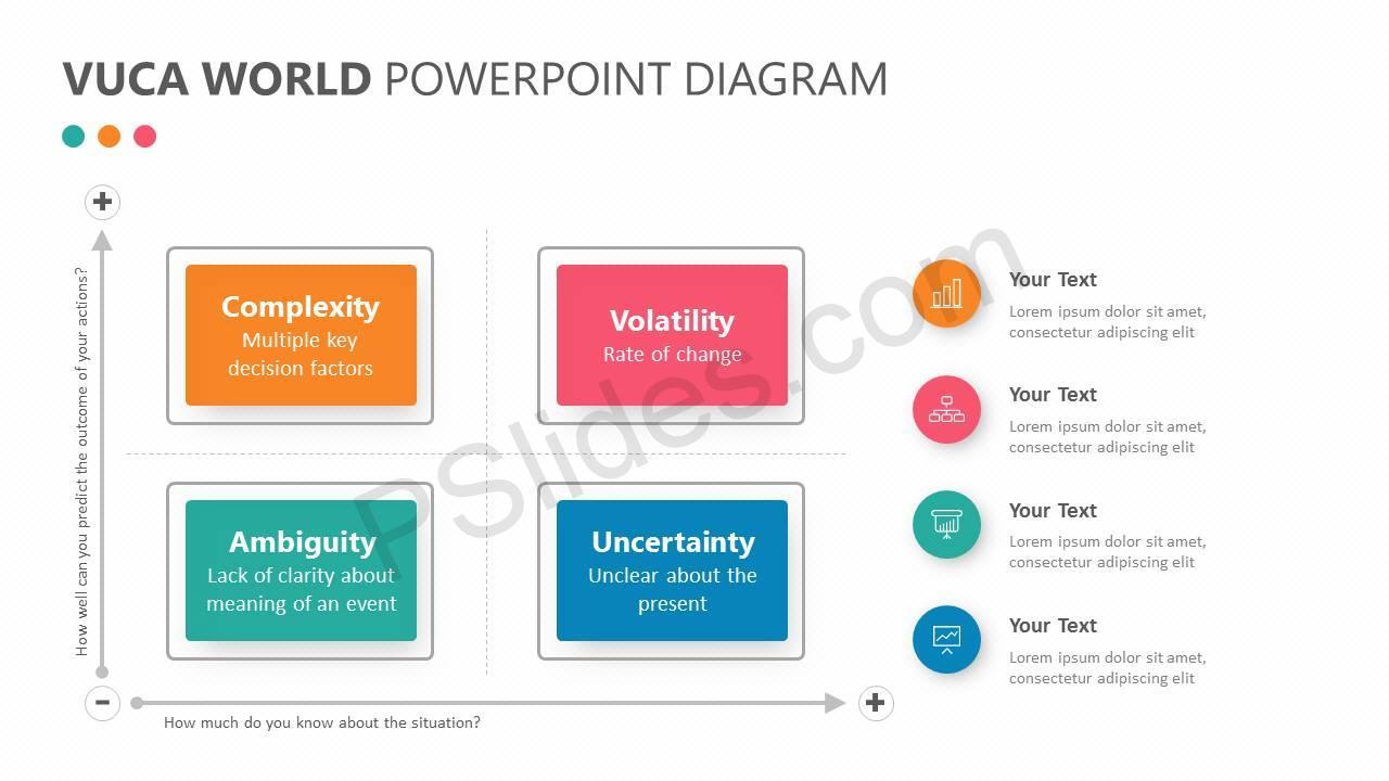 VUCA-World-PowerPoint-Diagram-Slide3
