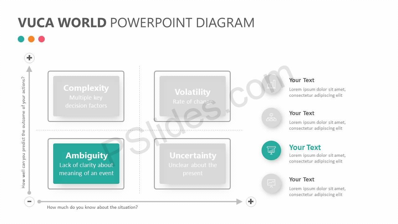 VUCA-World-PowerPoint-Diagram-Slide4
