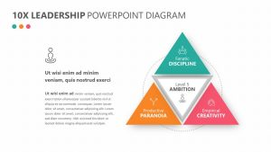 10x Leadership PowerPoint Diagram