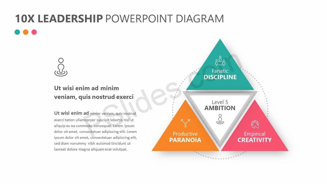 10x-Leadership-PowerPoint-Diagram-Slide1