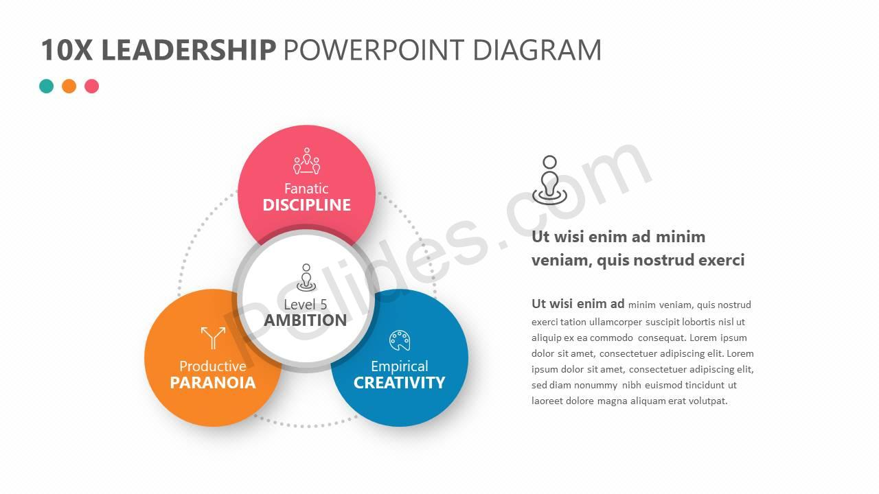 10x-Leadership-PowerPoint-Diagram-Slide3