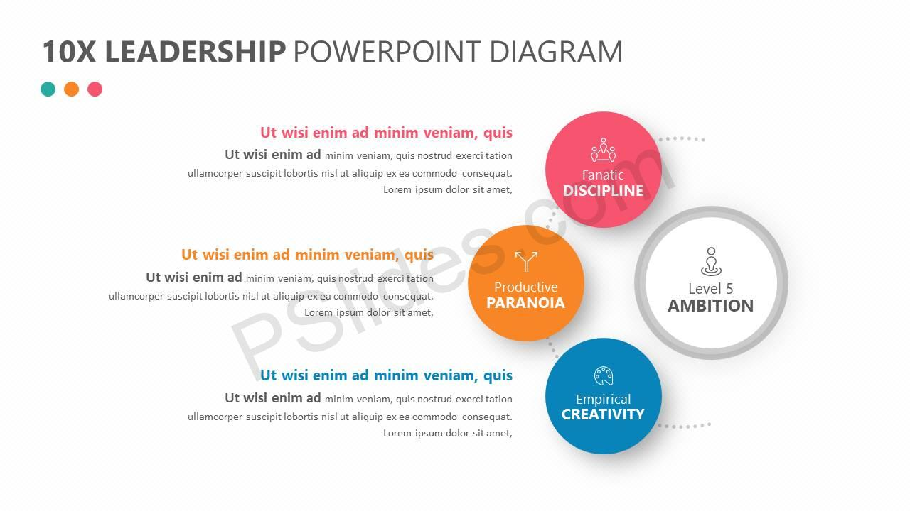 10x-Leadership-PowerPoint-Diagram-Slide4