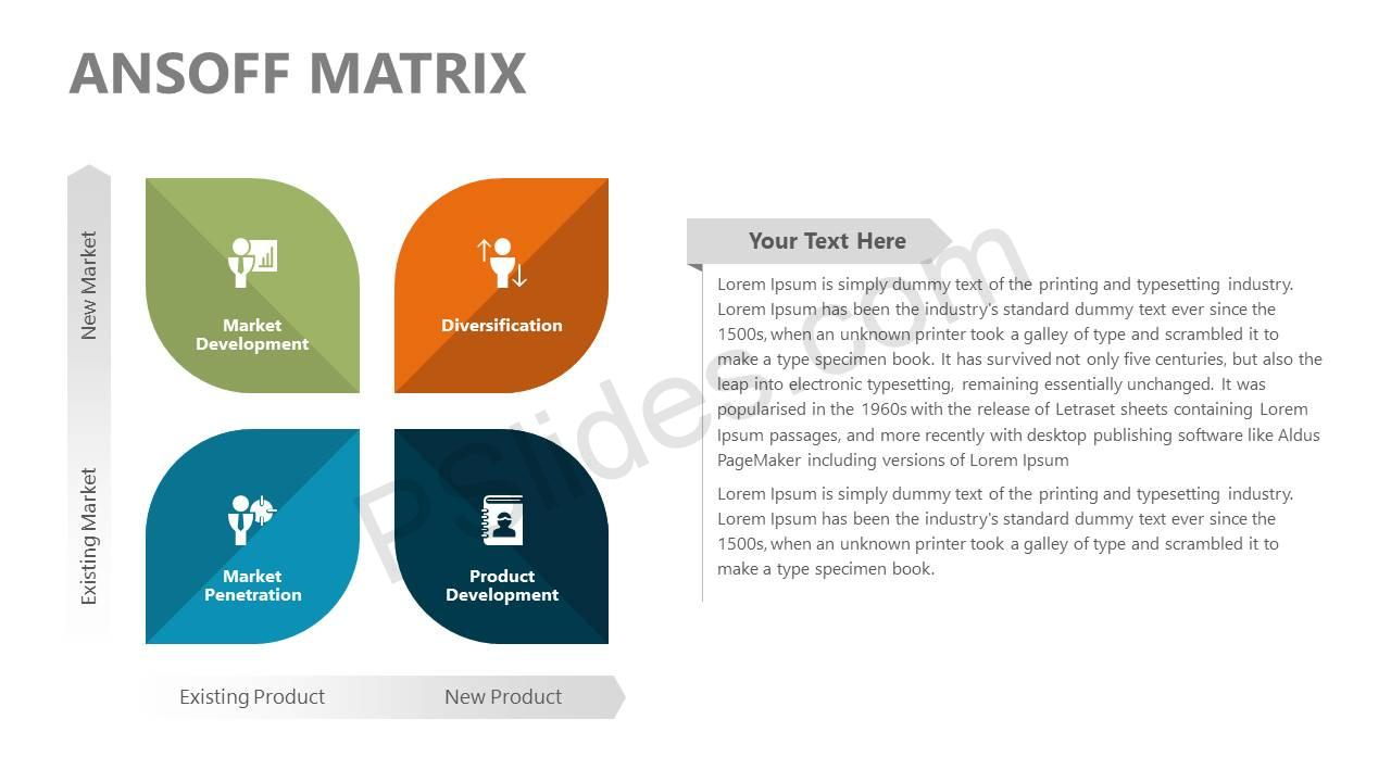 Free Ansoff Matrix Template For Powerpoint Pslides