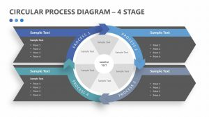 Circular Process Diagram - 4 Stage