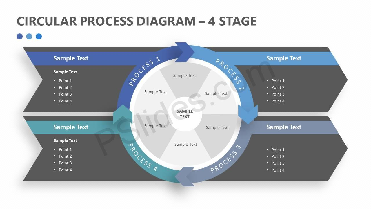 Circular-Process-Diagram-4-Stage-Slide1