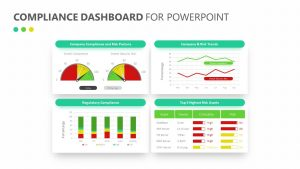 Compliance Dashboard for PowerPoint