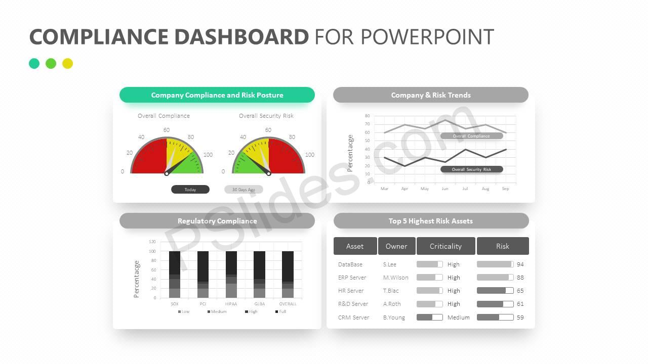 Compliance-Dashboard-for-PowerPoint-Slide2