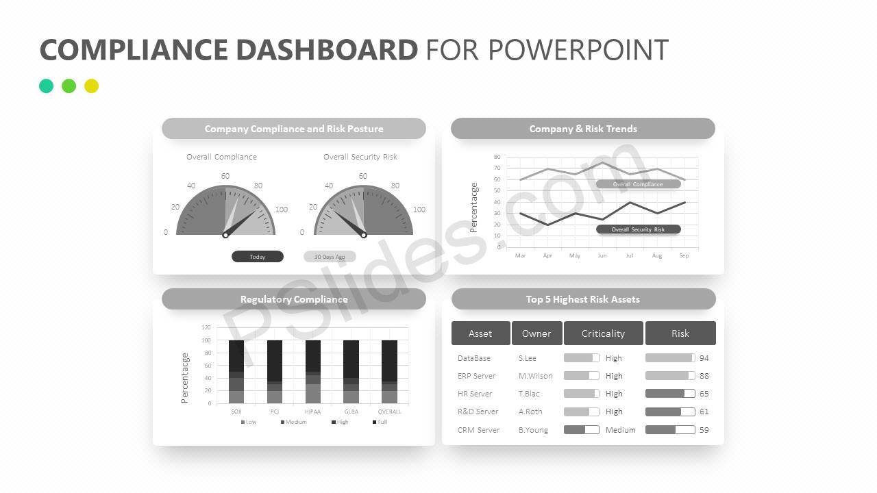 Compliance-Dashboard-for-PowerPoint-Slide3