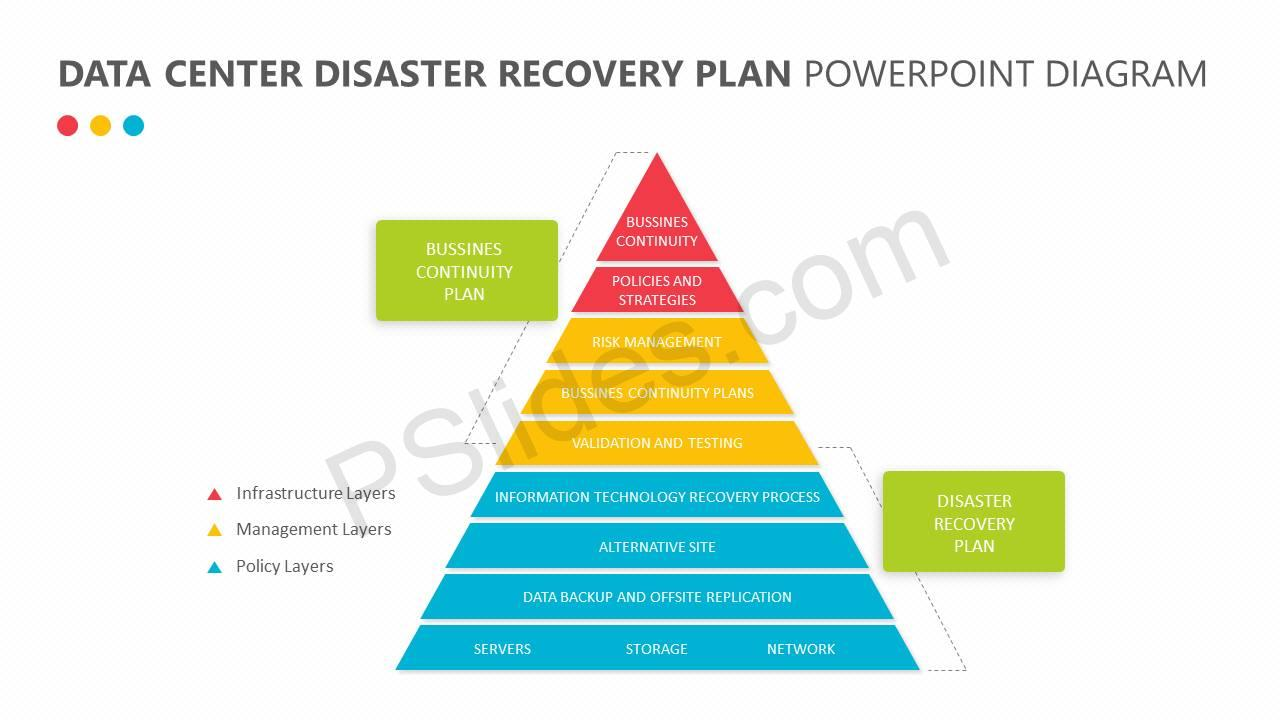 Data-Center-Disaster-Recovery-Plan-PowerPoint-Diagram-Slide1