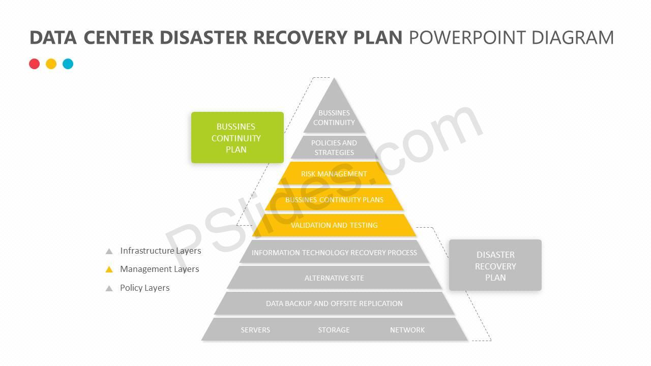 Data-Center-Disaster-Recovery-Plan-PowerPoint-Diagram-Slide2