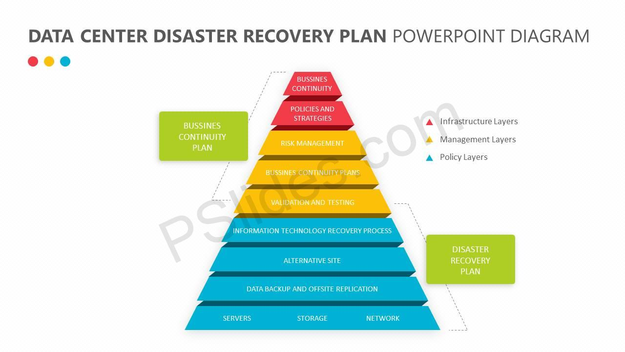 Data-Center-Disaster-Recovery-Plan-PowerPoint-Diagram-Slide3
