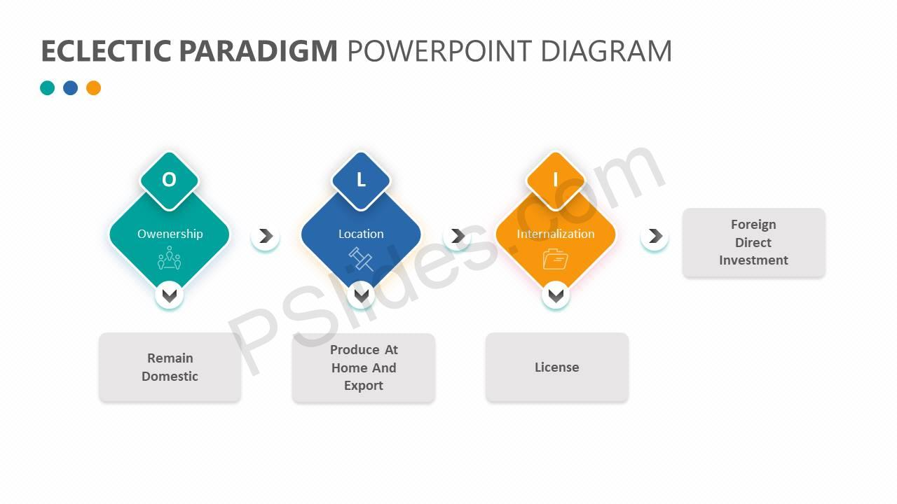 Eclectic-Paradigm-PowerPoint-Diagram-Slide1