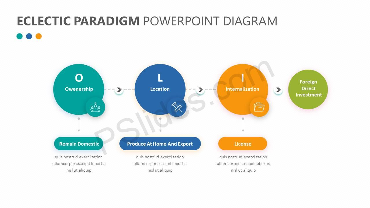 Eclectic-Paradigm-PowerPoint-Diagram-Slide2