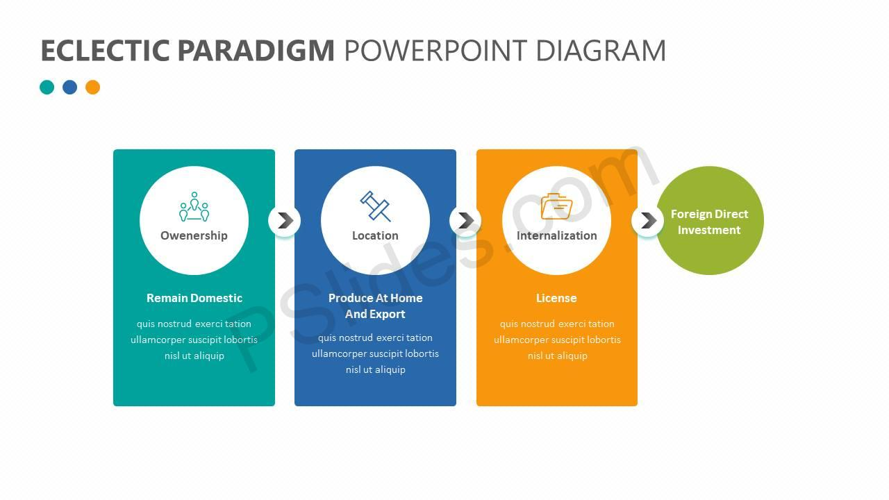Eclectic-Paradigm-PowerPoint-Diagram-Slide4