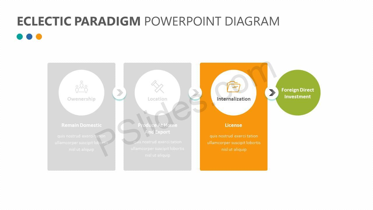 Eclectic-Paradigm-PowerPoint-Diagram-Slide5