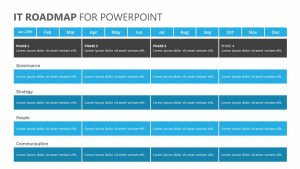 IT Roadmap for PowerPoint