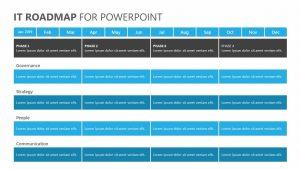 IT Roadmap for PowerPoint