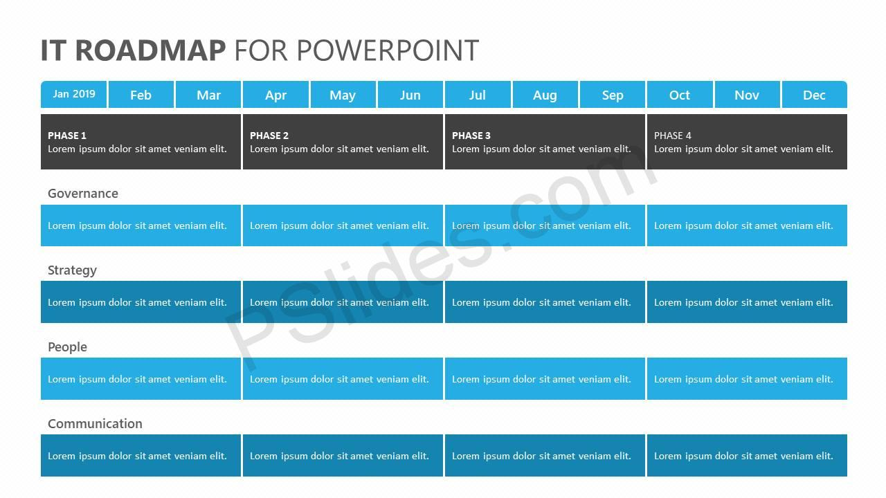 IT Roadmap for PowerPoint - PSlides