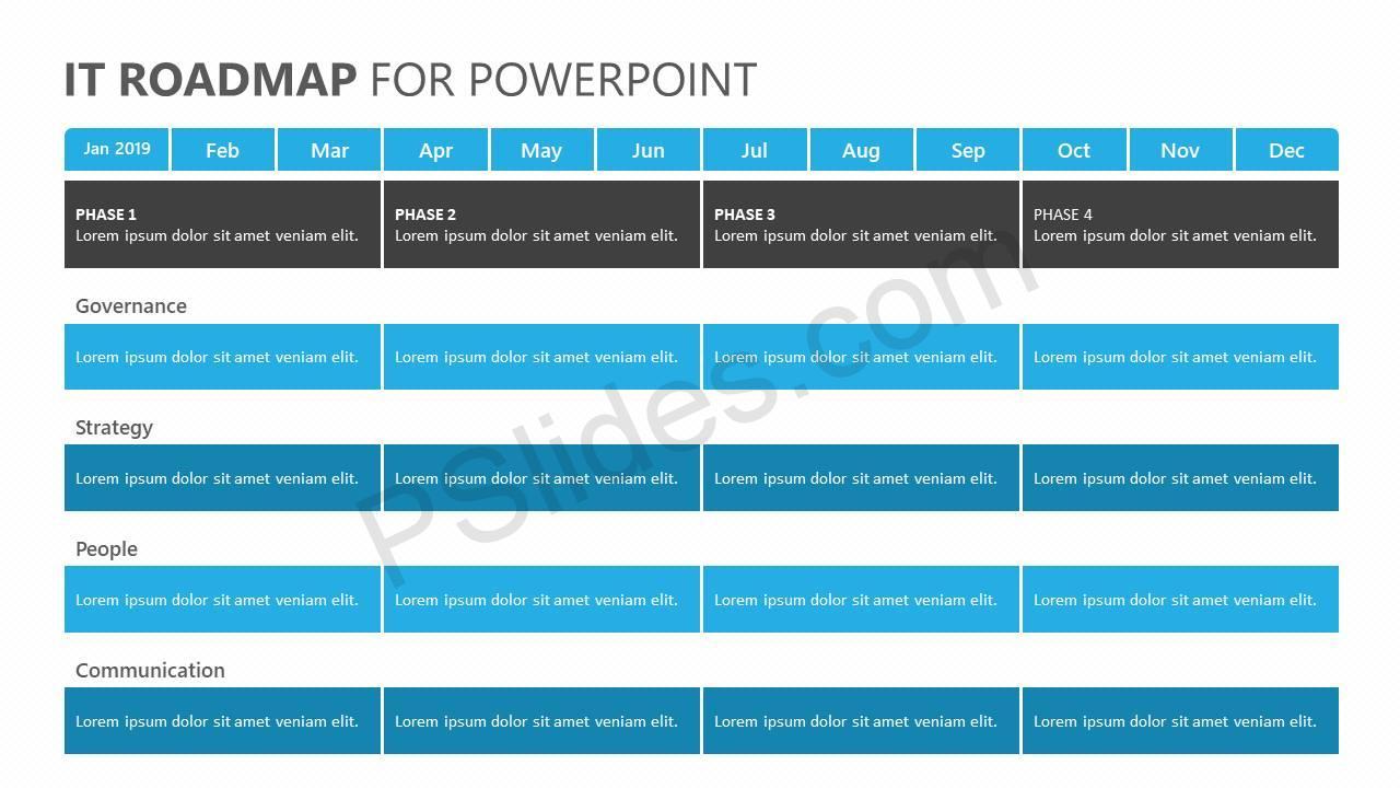 IT Roadmap for PowerPoint | PSlides