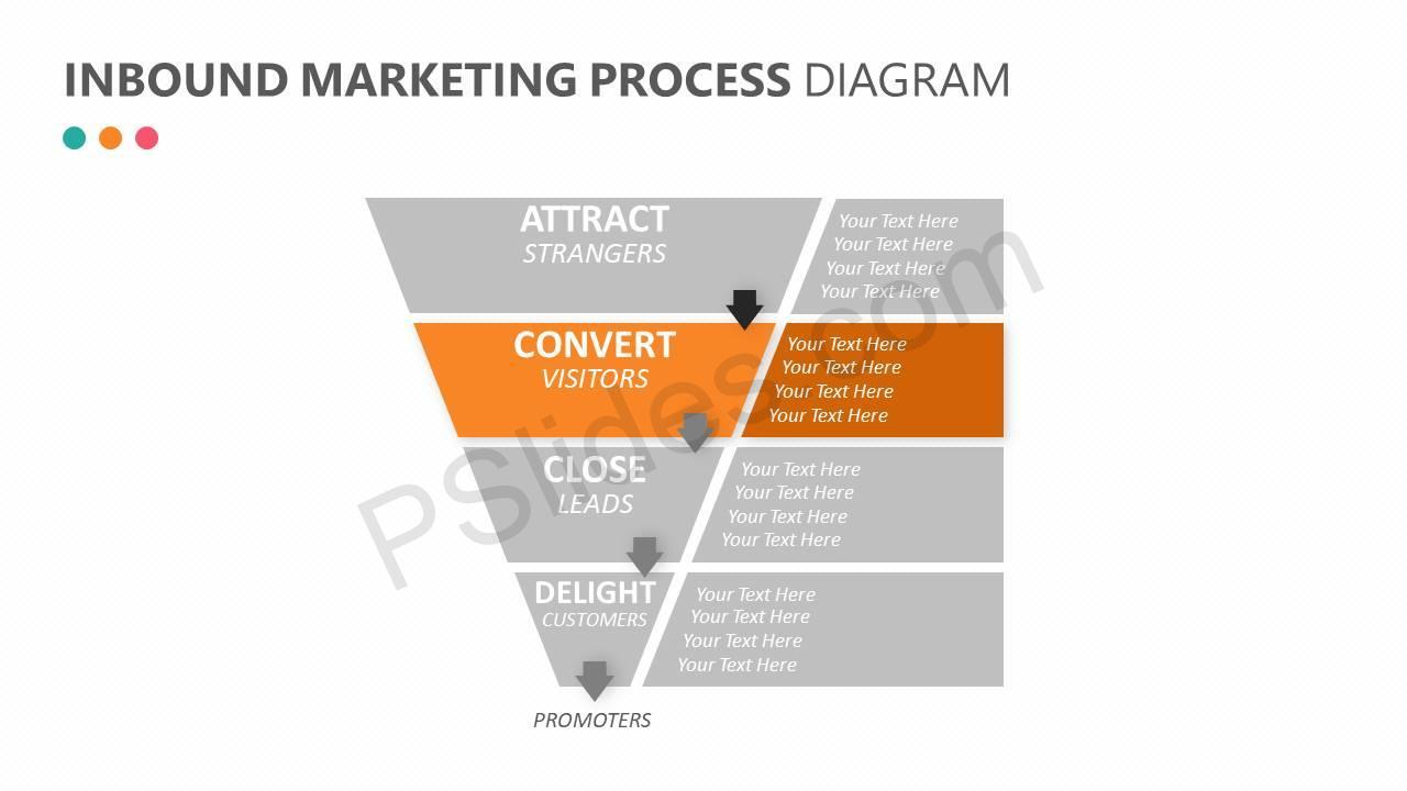 Inbound-Marketing-Process-Diagram-Slide2
