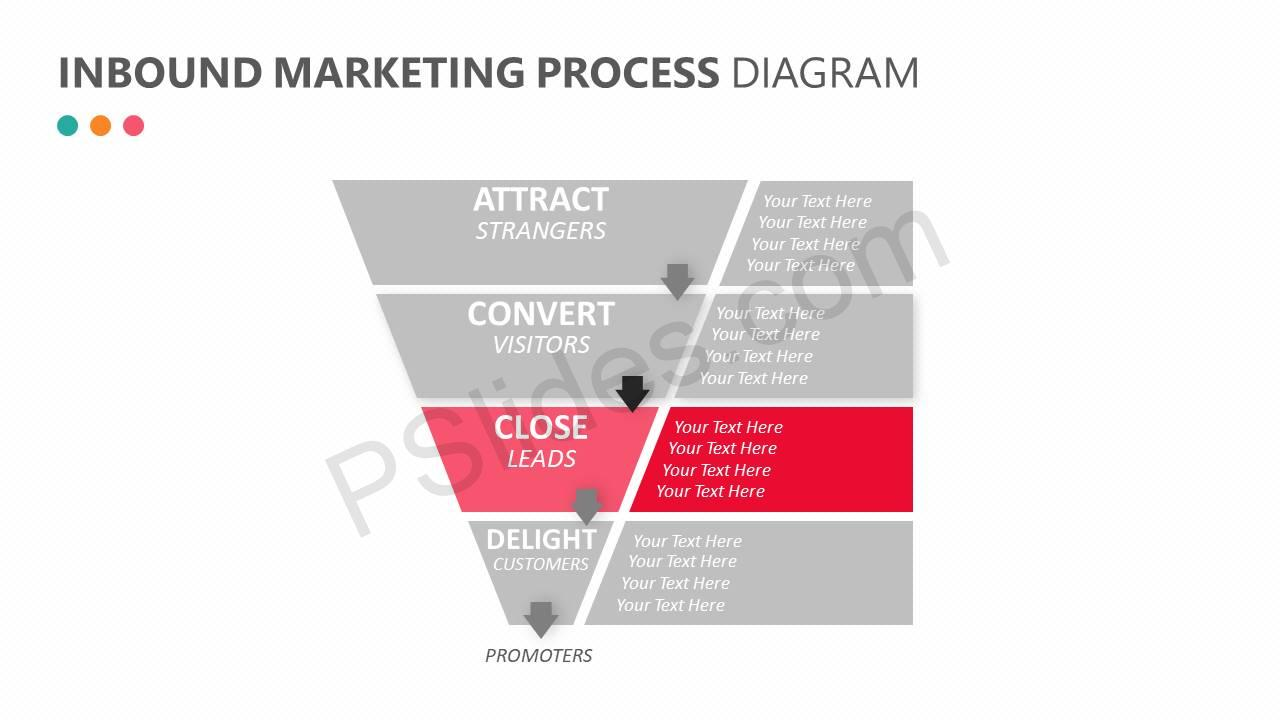 Inbound-Marketing-Process-Diagram-Slide3