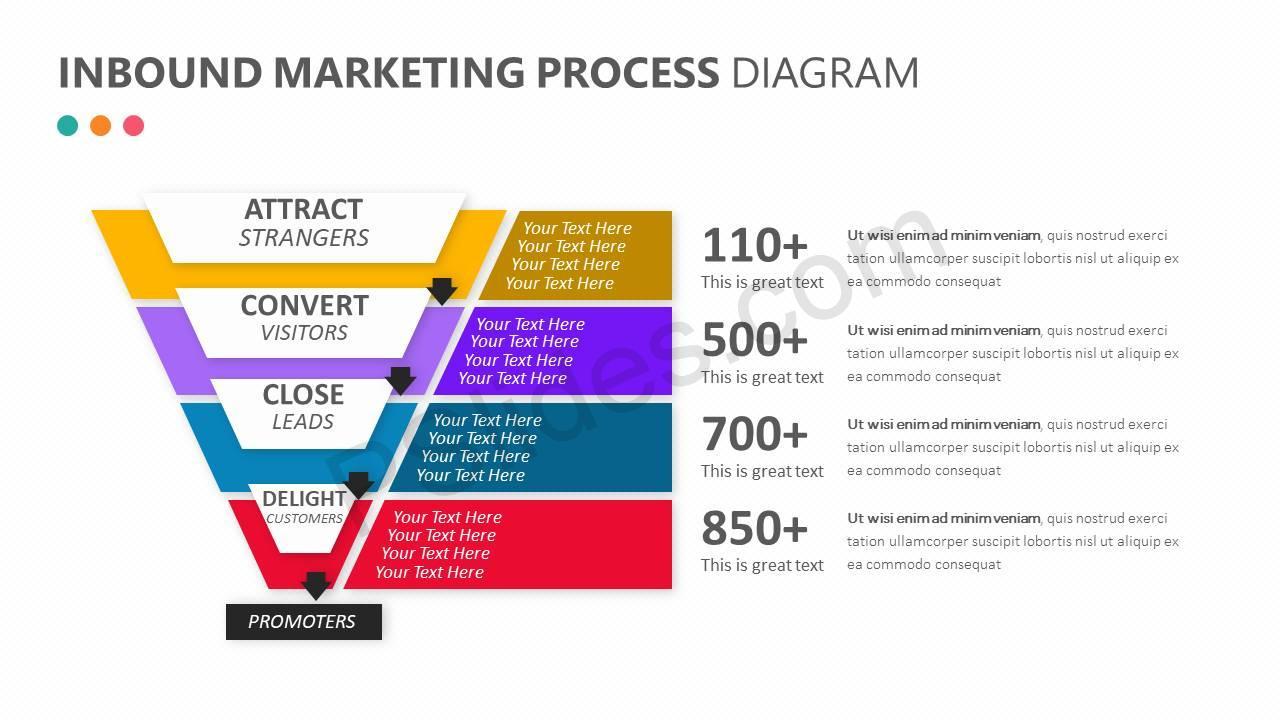 Inbound-Marketing-Process-Diagram-Slide4