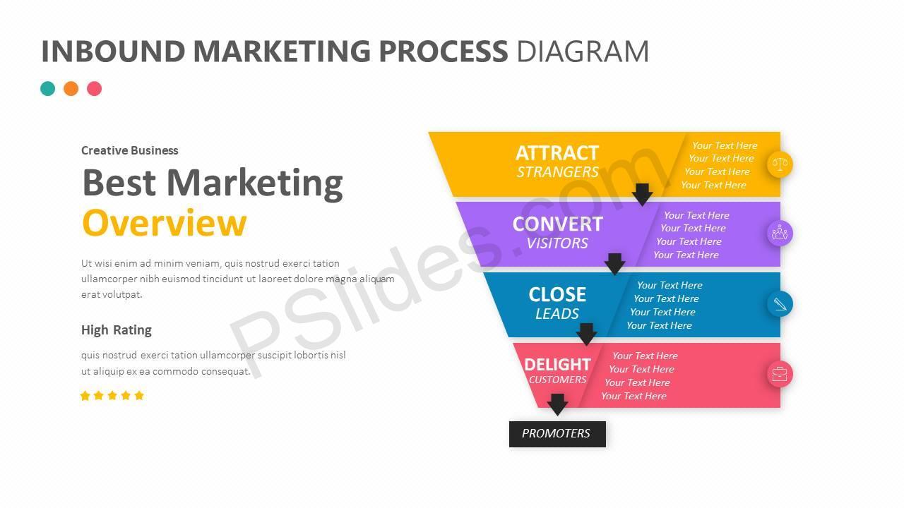 Inbound-Marketing-Process-Diagram-Slide5