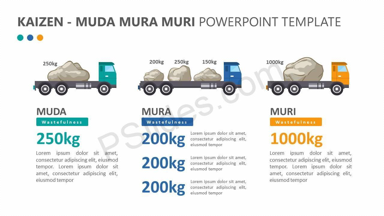 Kaizen-Muda-Mura-Muri-PowerPoint-Template-Slide3
